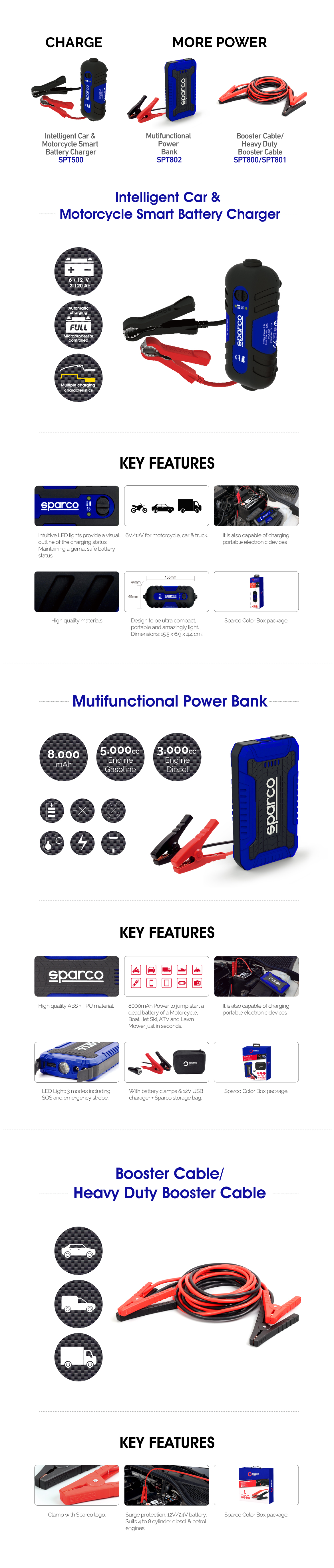 Sparco-tools